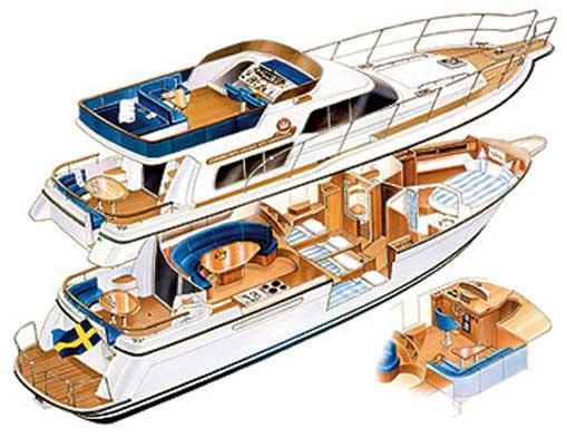 100+ Fifty Foot Sailboats – yasminroohi