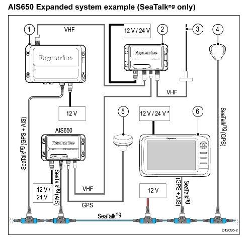 lowrance raymarine ais650 - technical discussion   yachtforums: we know  big on northstar 6000i wiring diagram
