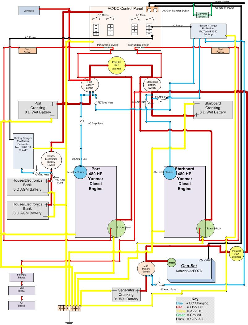onan charging system diagram onan free engine image for user manual