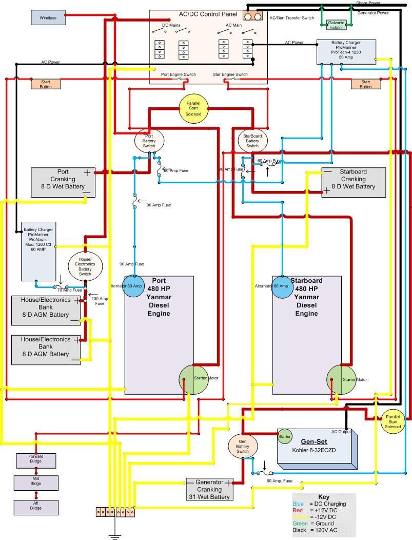 2008 Isuzu Npr Wiring Diagram Schematics Diesel Engines Diagrams Alternator Schematic Formula Circuit 2004 Blower Motor