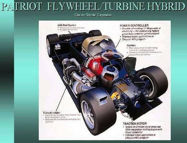 Flywheel Energy Storage Systems Yachtforums Com