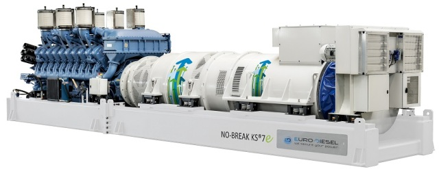 No Break Emergency Generator.jpg