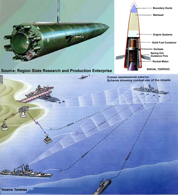 أسلحة الجيش الروسي  جو -  بر - بحر  بالصور +  تعريف مبسط 58619d1364875368-arsenal-ship-usn-ord_va-111_shkval_lg-jpg