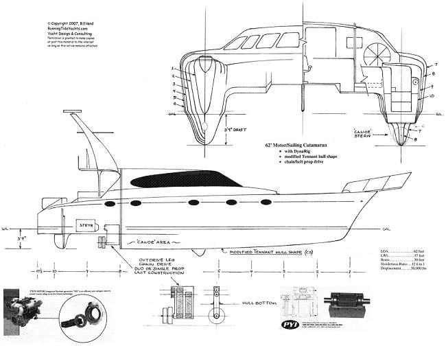 power catamaran hull design Quotes
