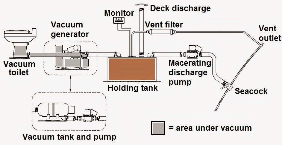 Vacuum_toilet_system.jpg